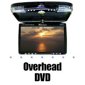 Overhead DVD Players